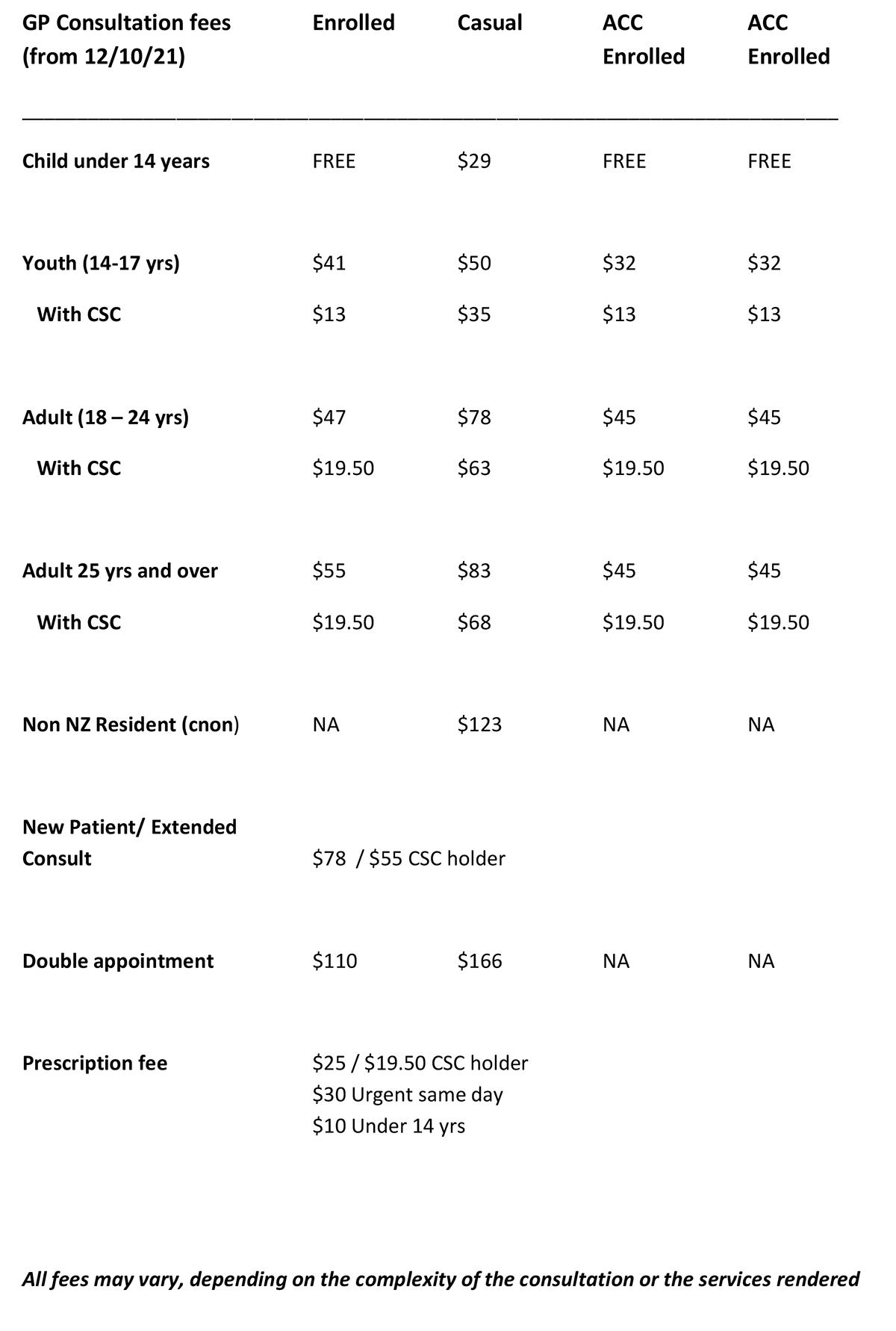 GP_Consultation_fees_1634093575
